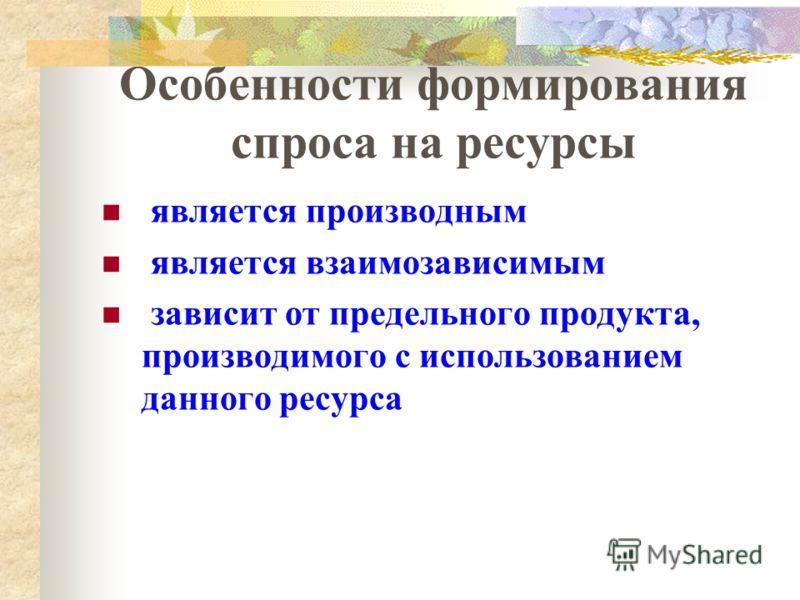 Тема: Рынки ресурсов и доходы