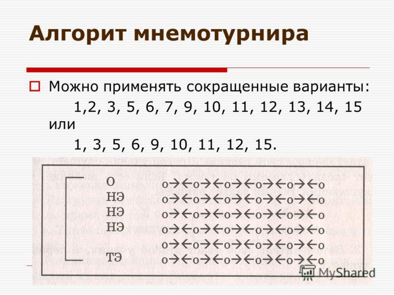 Алгорит мнемотурнира Можно применять сокращенные варианты: 1,2, 3, 5, 6, 7, 9, 10, 11, 12, 13, 14, 15 или 1, 3, 5, 6, 9, 10, 11, 12, 15.