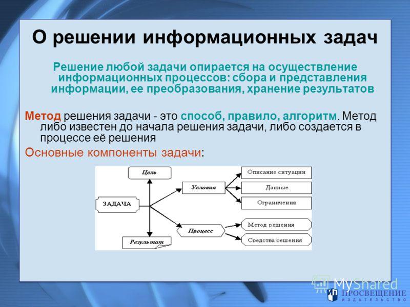 О решении информационных задач Решение любой задачи опирается на осуществление информационных процессов: сбора и представления информации, ее преобразования, хранение результатов Метод решения задачи - это способ, правило, алгоритм. Метод либо извест