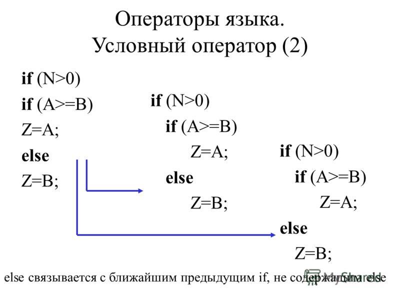 if (N>0) if (A>=B) Z=A; else Z=B; Операторы языка. Условный оператор (2) if (N>0) if (A>=B) Z=A; else Z=B; if (N>0) if (A>=B) Z=A; else Z=B; else связывается с ближайшим предыдущим if, не содержащим else