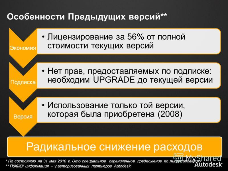 © 2008 Autodesk Особенности Предыдущих версий** Радикальное снижение расходов * По состоянию на 31 мая 2010 г. Это специальное ограниченное предложение по лицензированию ** Полная информация – у авторизованных партнеров Autodesk Экономия Лицензирован