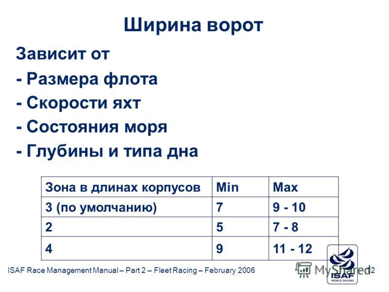 ISAF Race Management Manual – Part 2 – Fleet Racing – February 200612 Ширина ворот Зависит от - Размера флота - Скорости яхт - Состояния моря - Глубины и типа дна Зона в длинах корпусовMinMax 3 (по умолчанию)79 - 10 257 - 8 4911 - 12