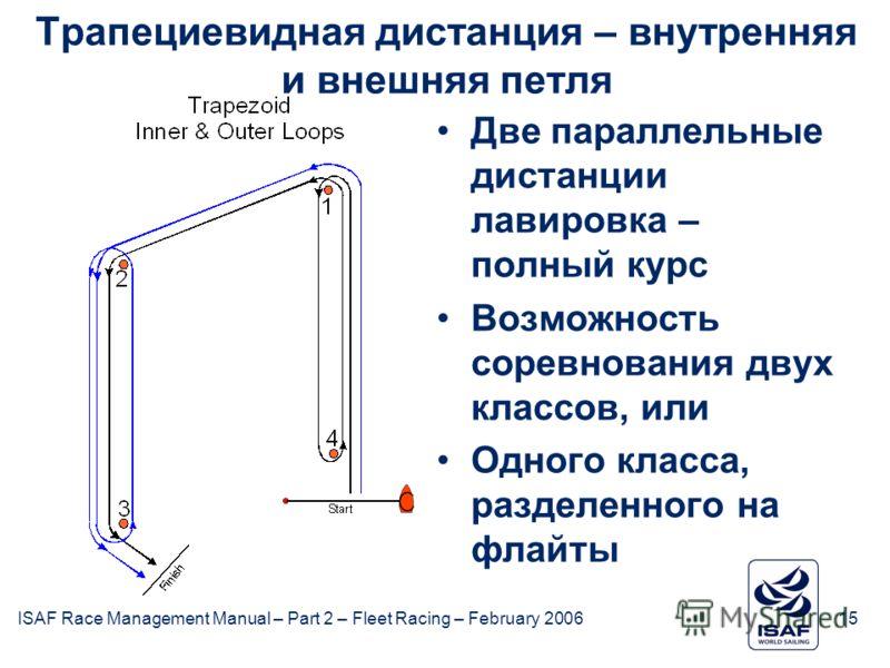 ISAF Race Management Manual – Part 2 – Fleet Racing – February 200615 Трапециевидная дистанция – внутренняя и внешняя петля Две параллельные дистанции лавировка – полный курс Возможность соревнования двух классов, или Одного класса, разделенного на ф