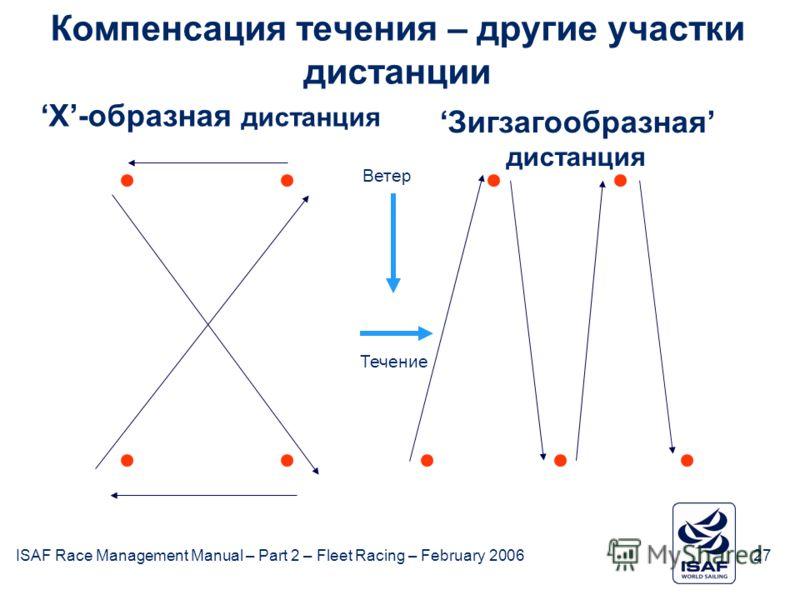 ISAF Race Management Manual – Part 2 – Fleet Racing – February 200627 Компенсация течения – другие участки дистанции Х-образная дистанция Зигзагообразная дистанция Течение Ветер