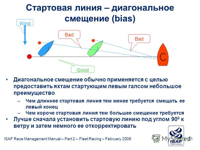 ISAF Race Management Manual – Part 2 – Fleet Racing – February 200631 Стартовая линия – диагональное смещение (bias) Диагональное смещение обычно применяется с целью предоставить яхтам стартующим левым галсом небольшое преимущество –Чем длиннее старт