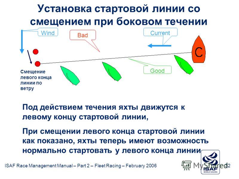ISAF Race Management Manual – Part 2 – Fleet Racing – February 200632 Установка стартовой линии со смещением при боковом течении Wind Bad Current Под действием течения яхты движутся к левому концу стартовой линии, При смещении левого конца стартовой
