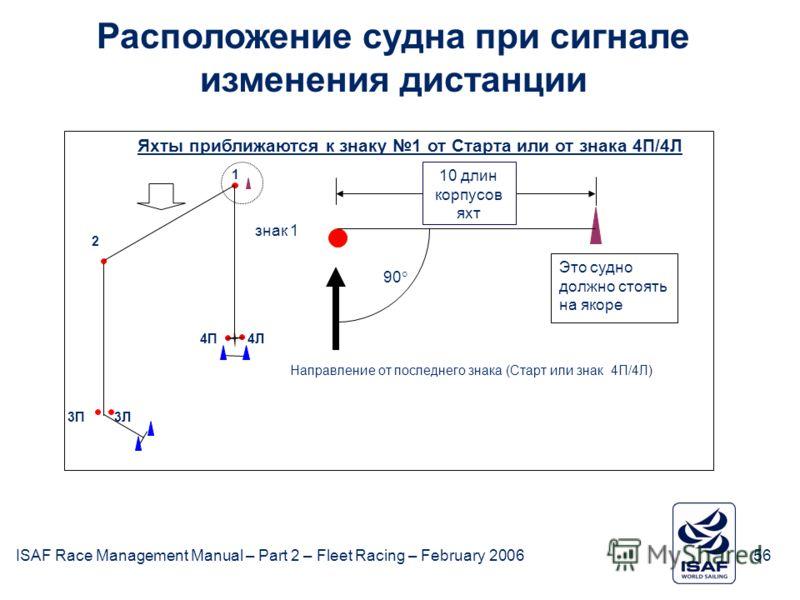 ISAF Race Management Manual – Part 2 – Fleet Racing – February 200656 Расположение судна при сигнале изменения дистанции знак 1 90 Направление от последнего знака (Старт или знак 4П/4Л) 10 длин корпусов яхт Яхты приближаются к знаку 1 от Старта или о