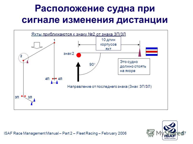 ISAF Race Management Manual – Part 2 – Fleet Racing – February 200657 Расположение судна при сигнале изменения дистанции знак 2 90 Направление от последнего знака (Знак 3П/3Л) 10 длин корпусов яхт Яхты приближаются к знаку 2 от знака 3П/3Л 2 1 4П 4Л