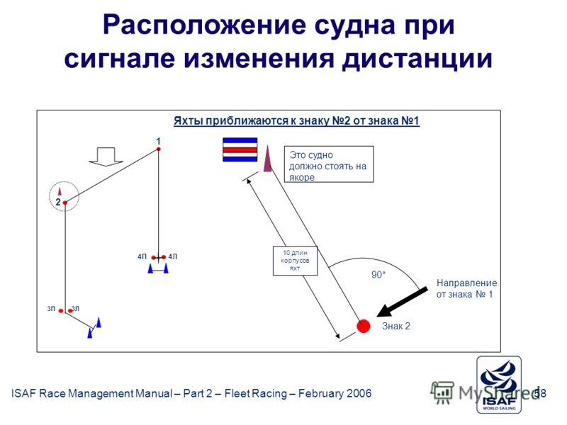 ISAF Race Management Manual – Part 2 – Fleet Racing – February 200658 Расположение судна при сигнале изменения дистанции Знак 2 90 Направление от знака 1 10 длин корпусов яхт Яхты приближаются к знаку 2 от знака 1 2 1 4П 4Л 3П 3Л Это судно должно сто