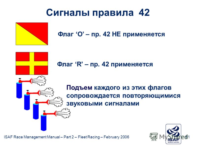 ISAF Race Management Manual – Part 2 – Fleet Racing – February 200661 Сигналы правила 42 Флаг O – пр. 42 НЕ применяется Флаг R – пр. 42 применяется Подъем каждого из этих флагов сопровождается повторяющимися звуковыми сигналами