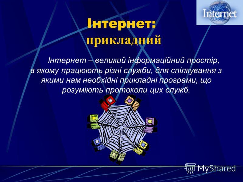 Доменна система імен тематичні домени в Інтернет:.com.edu.mil.gov.net.org географічні домени в Інтернет:.au.by.сa.de.fr.ru.us.su www.fio.by www.redline.ru www.microsoft.com