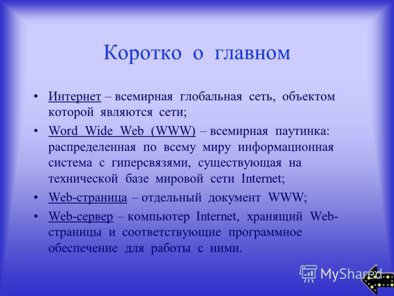 Всемирная Сеть Интернет Презентация