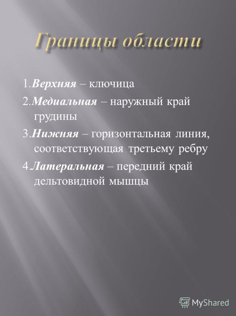 1.Верхняя – ключица 2.Медиальная – наружный край грудины 3.Нижняя – горизонтальная линия, соответствующая третьему ребру 4.Латеральная – передний край дельтовидной мышцы