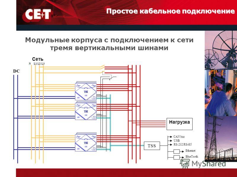 Простое кабельное подключение Нагрузка BlueTooth CAN bus TSS USB RS-232/RS485 Ethernet DC Сеть L1NL2L3 Модульные корпуса с подключением к сети тремя вертикальными шинами