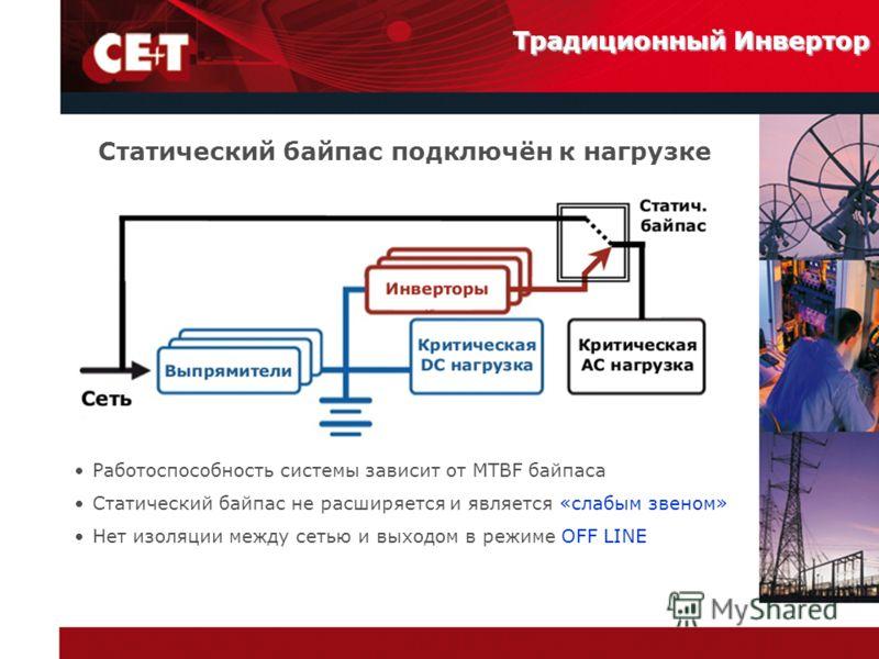 Традиционный Инвертор Статический байпас подключён к нагрузке Работоспособность системы зависит от MTBF байпаса Статический байпас не расширяется и является «слабым звеном» Нет изоляции между сетью и выходом в режиме OFF LINE