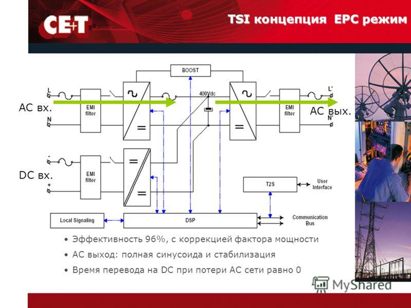 AC вх. DC вх. AC вых. TSI концепция EPC режим Эффективность 96%, с коррекцией фактора мощности AC выход: полная синусоида и стабилизация Время перевода на DC при потери AC сети равно 0
