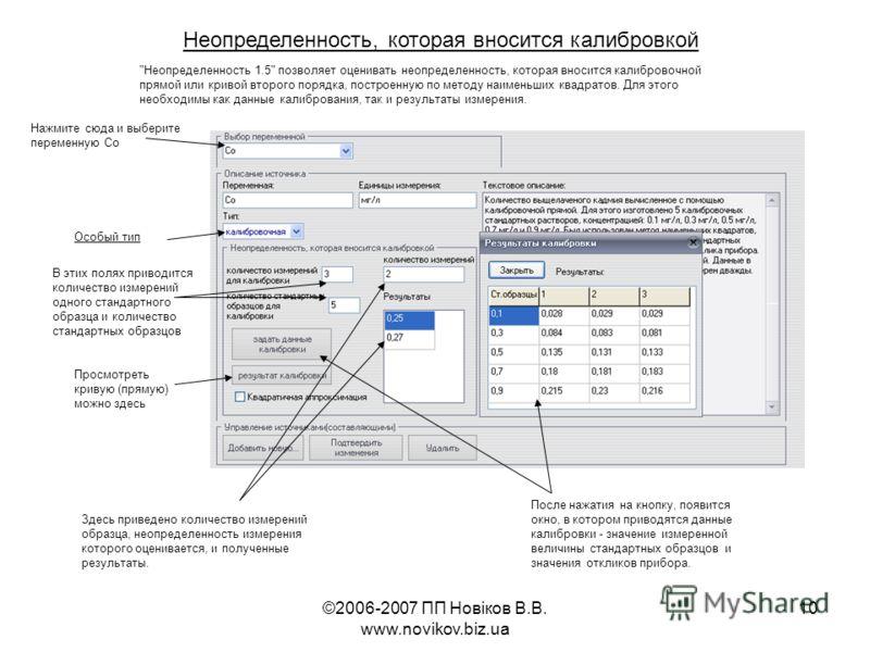 ©2006-2007 ПП Новіков В.В. www.novikov.biz.ua 10 Неопределенность, которая вносится калибровкой