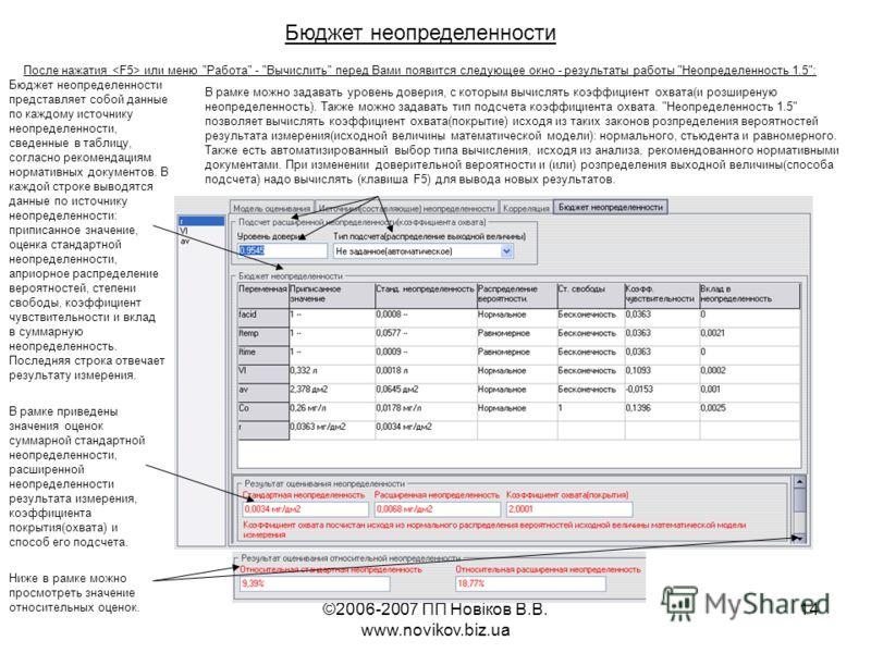 ©2006-2007 ПП Новіков В.В. www.novikov.biz.ua 14 Бюджет неопределенности После нажатия или меню