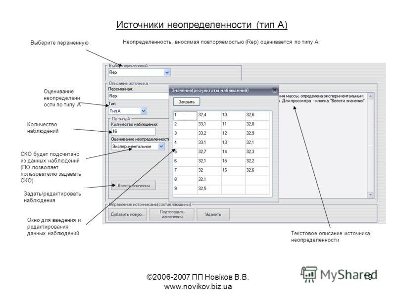 ©2006-2007 ПП Новіков В.В. www.novikov.biz.ua 19 Источники неопределенности (тип А) Выберите переменную Оценивание неопределенн ости по типу А Количество наблюдений СКО будет подсчитано из данных наблюдений (ПО позволяет пользователю задавать СКО) За