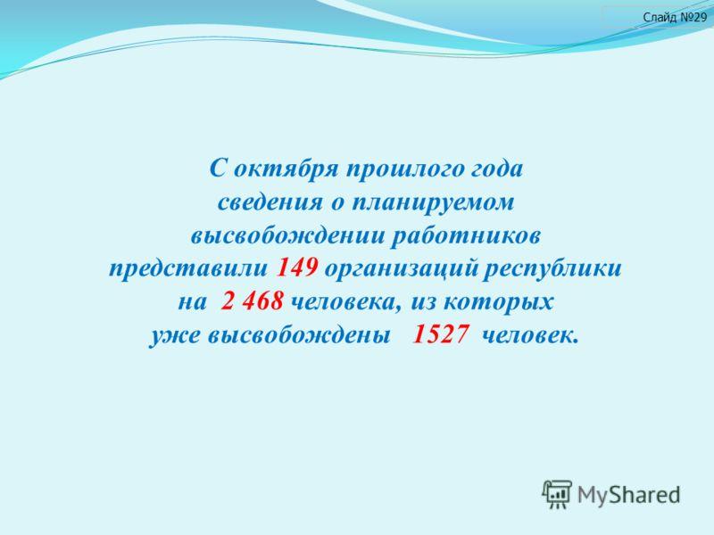 Слайд 29 С октября прошлого года сведения о планируемом высвобождении работников представили 149 организаций республики на 2 468 человека, из которых уже высвобождены 1527 человек.
