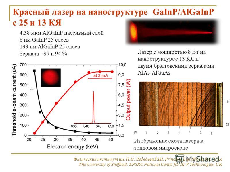 Красный лазер на наноструктуре GaInP/AlGaInP с 25 и 13 КЯ Физический институт им. П.Н. Лебедева РАН, Principia LightWorks Inc., USA The University of Sheffield, EPSRC National Center for III-V Technologies, UK Лазер с мощностью 8 Вт на наноструктуре