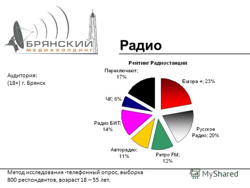 Радио Аудитория: (18+) г. Брянск Метод исследования -телефонный опрос, выборка 800 респондентов, возраст 18 – 55 лет.