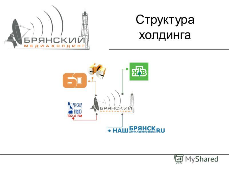 Структура холдинга