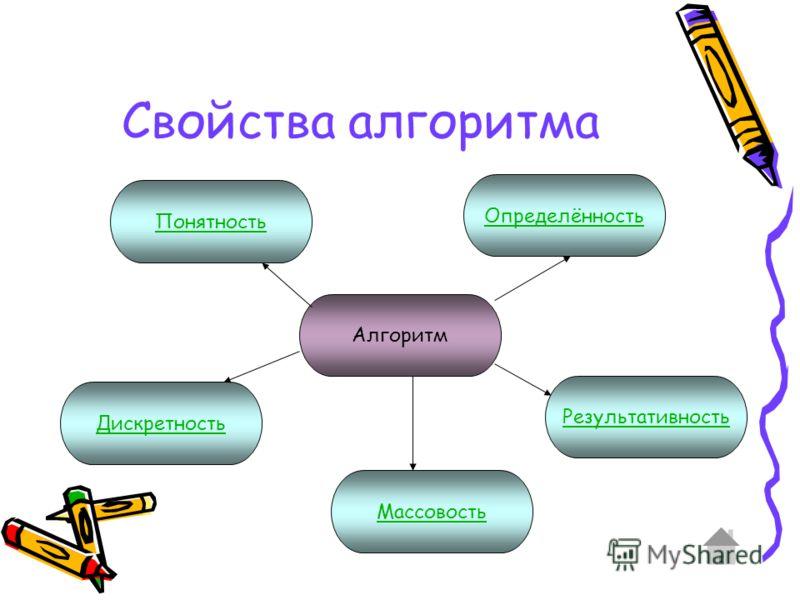 Дискретность – алгоритм должен представлять процесс решения задачи как последовательное выполнение простых шагов