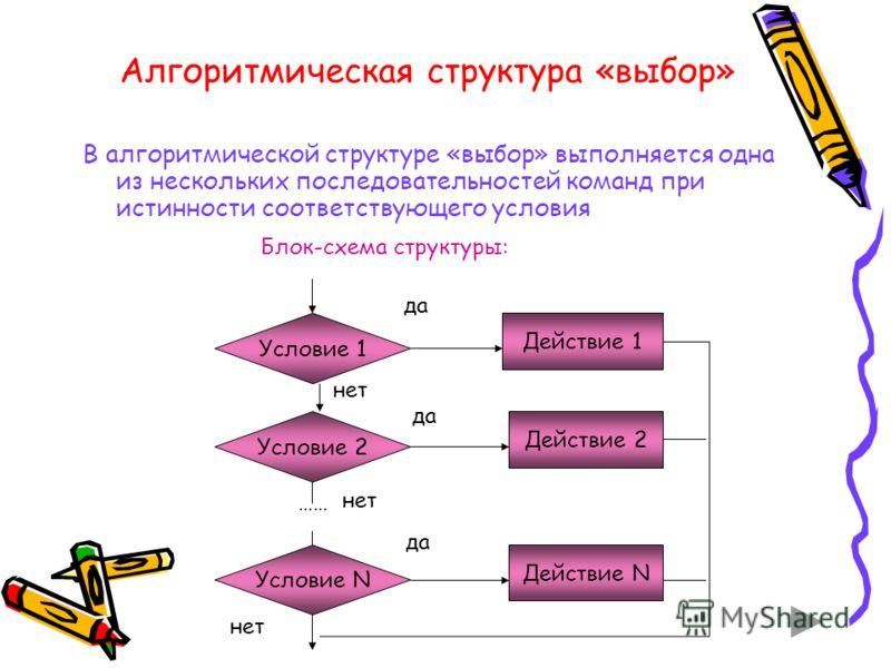 Алгоритмическая структура «ветвление» Разветвляющийся алгоритм – алгоритм, в котором проверяется условие, в зависимости от которого выполняется то или иное действие. Условие – выражение, находящееся между словами «если» и словом «то» и принимающее зн