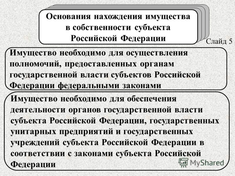 Основания нахождения имущества в собственности субъекта Российской Федерации Имущество необходимо для осуществления полномочий, предоставленных органам государственной власти субъектов Российской Федерации федеральными законами Имущество необходимо д