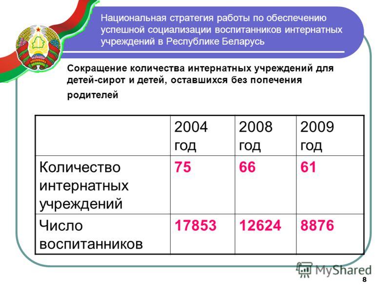 8 Национальная стратегия работы по обеспечению успешной социализации воспитанников интернатных учреждений в Республике Беларусь 2004 год 2008 год 2009 год Количество интернатных учреждений 756661 Число воспитанников 17853126248876 Сокращение количест