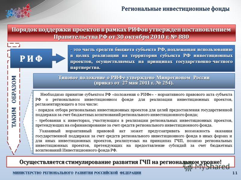 ТАКИМ ОБРАЗОМ - это часть средств бюджета субъекта РФ, подлежащая использованию в целях реализации на территории субъекта РФ инвестиционных проектов, осуществляемых на принципах государственно-частного партнерства. Необходимо принятие субъектом РФ «п