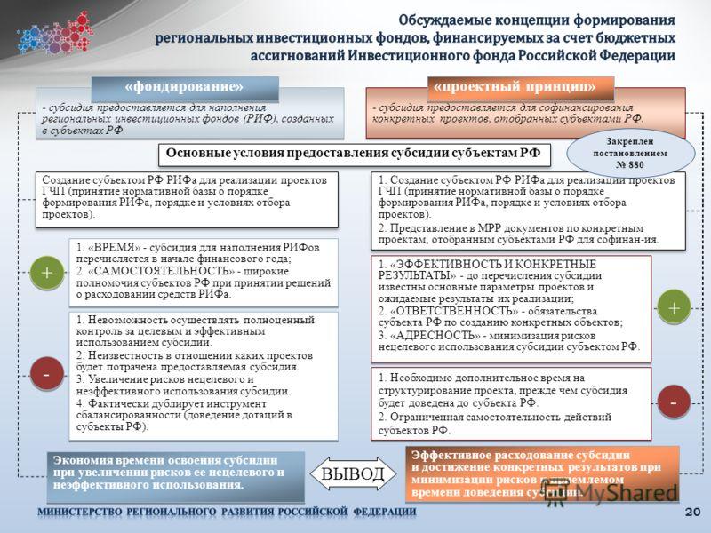 - субсидия предоставляется для софинансирования конкретных проектов, отобранных субъектами РФ. - субсидия предоставляется для наполнения региональных инвестиционных фондов (РИФ), созданных в субъектах РФ. «фондирование» «проектный принцип» 1. «ВРЕМЯ»