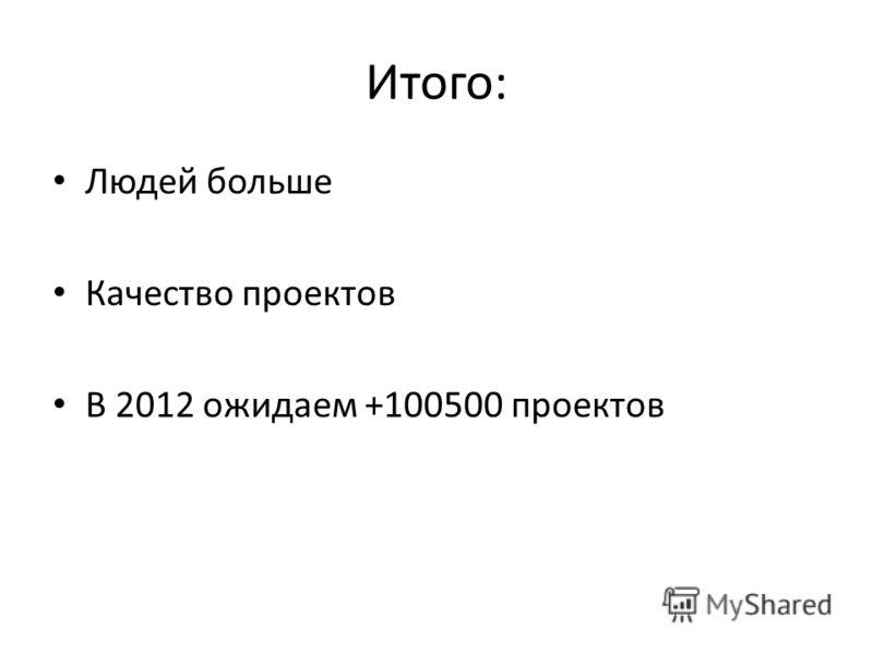 Итого: Людей больше Качество проектов В 2012 ожидаем +100500 проектов