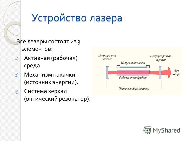 Устройство лазера Все лазеры состоят из 3 элементов : 1) Активная ( рабочая ) среда. 2) Механизм накачки ( источник энергии ). 3) Система зеркал ( оптический резонатор ).