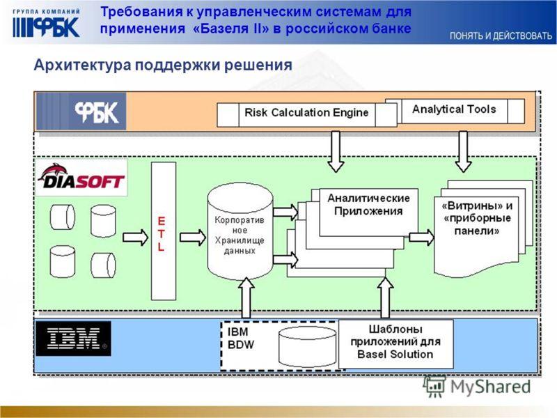 Требования к управленческим системам для применения «Базеля II» в российском банке Архитектура поддержки решения