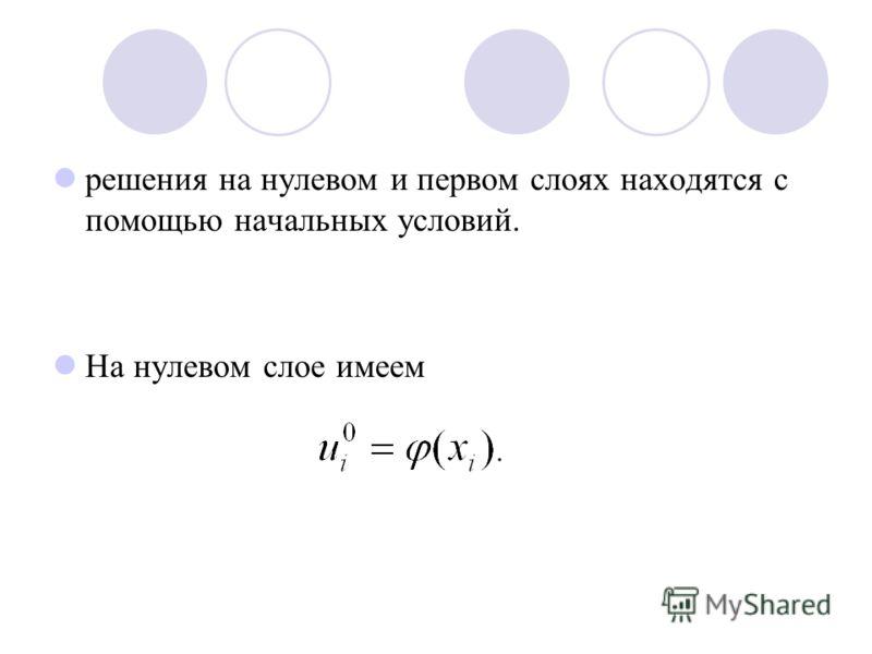 решения на нулевом и первом слоях находятся с помощью начальных условий. На нулевом слое имеем