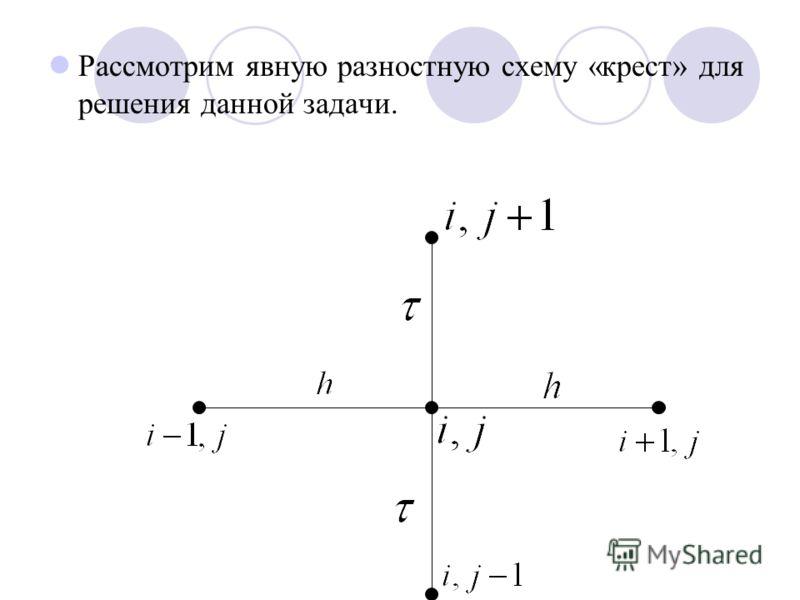 Рассмотрим явную разностную схему «крест» для решения данной задачи.