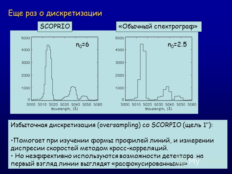 Еще раз о дискретизации n 0 =6n 0 =2.5 SCOPRIO«Обычный спектрограф» Избыточная дискретизация (oversampling) со SCORPIO (щель 1): Помогает при изучении формы профилей линий, и измерении диспресии скоростей методом кросс-корреляций. Но неэффективно исп
