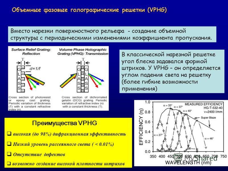 Объемные фазовые голографические решетки (VPHG) Преимущества VPHG высокая (до 98%) дифракционная эффективность Низкий уровень рассеянного света ( < 0.01%) Отсутствие дефектов возможно создание высокой плотности штрихов Вместо нарезки поверхностного р