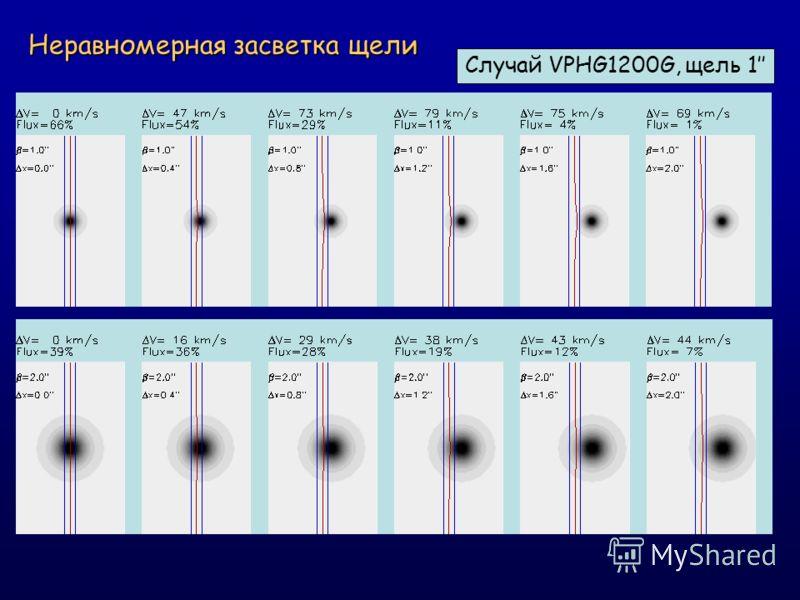 Неравномерная засветка щели Случай VPHG1200G, щель 1