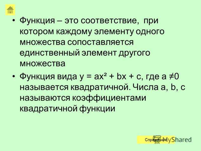 Функция – это соответствие, при котором каждому элементу одного множества сопоставляется единственный элемент другого множества Функция вида у = ах² + bх + с, где а 0 называется квадратичной. Числа а, b, с называются коэффициентами квадратичной функц