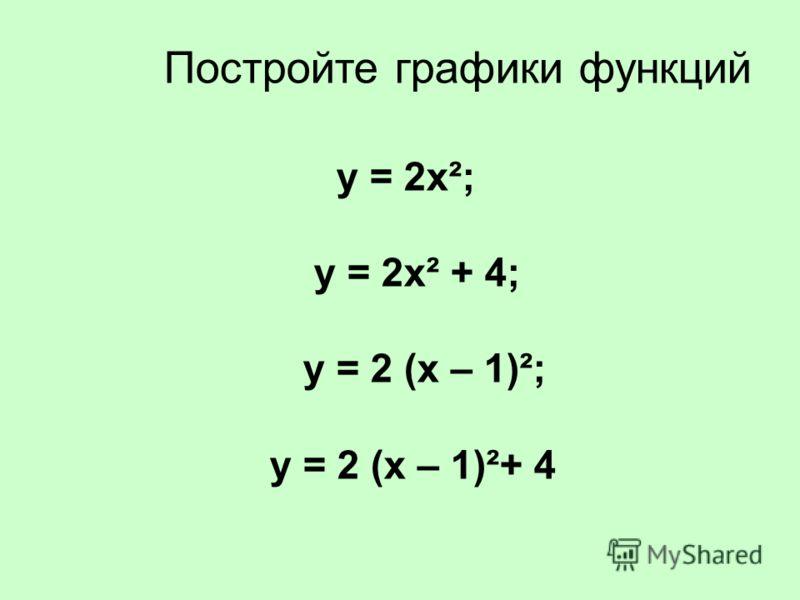 Постройте графики функций у = 2х²; у = 2х² + 4; у = 2 (х – 1)²; у = 2 (х – 1)²+ 4