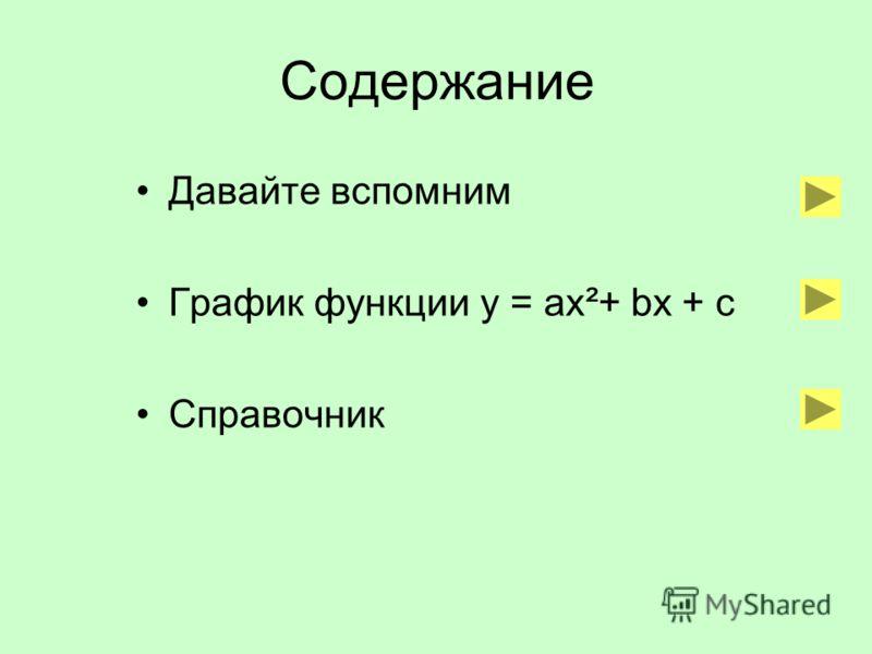Содержание Давайте вспомним График функции у = ах²+ bх + с Справочник