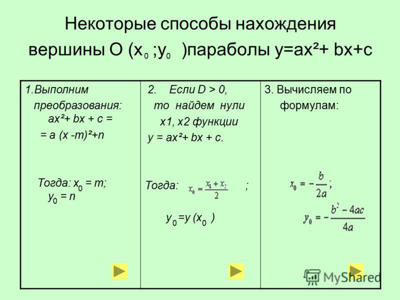 Некоторые способы нахождения вершины О (х ;у )параболы у=ах²+ bх+с 00 1.Выполним преобразования: ах²+ bх + с = = а (х -m)²+n Тогда: х = m; у = n 2. Если D > 0, то найдем нули х1, х2 функции у = ах²+ bх + с. Тогда: ; у =у (х ) 3. Вычисляем по формулам