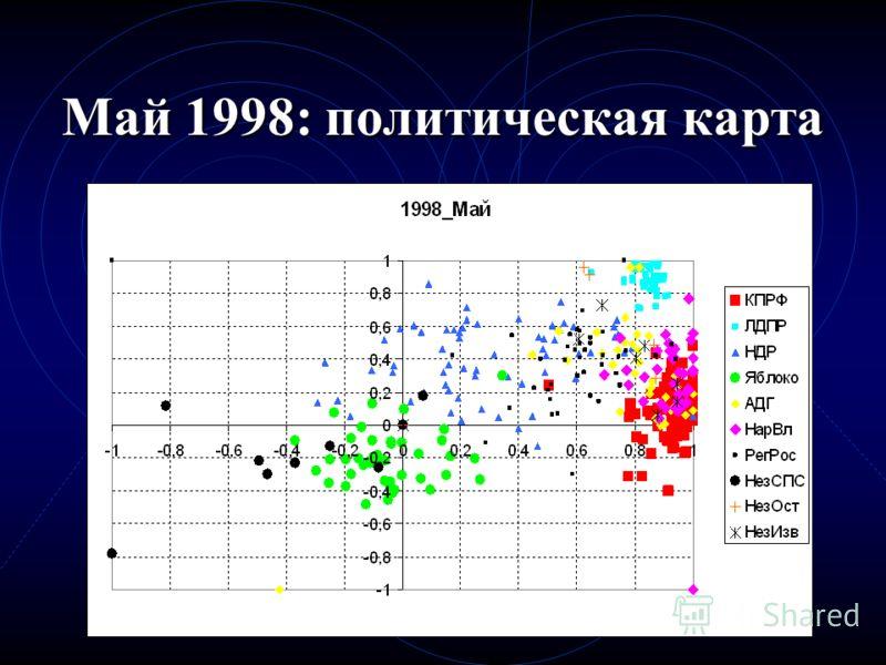 Май 1998: политическая карта