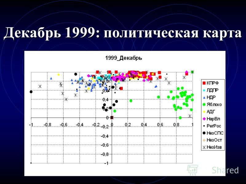 Декабрь 1999: политическая карта