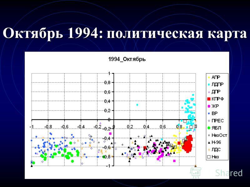 Октябрь 1994: политическая карта