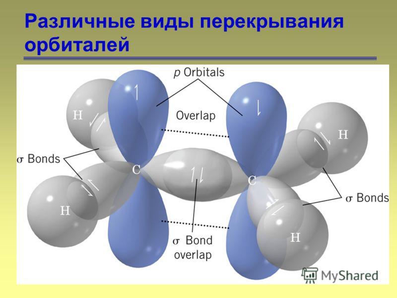 16 Различные виды перекрывания орбиталей