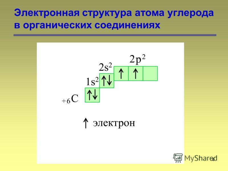 4 Электронная структура атома углерода в органических соединениях